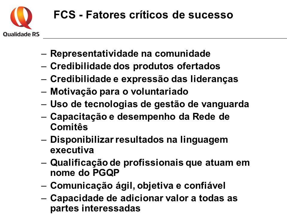 FCS - Fatores críticos de sucesso