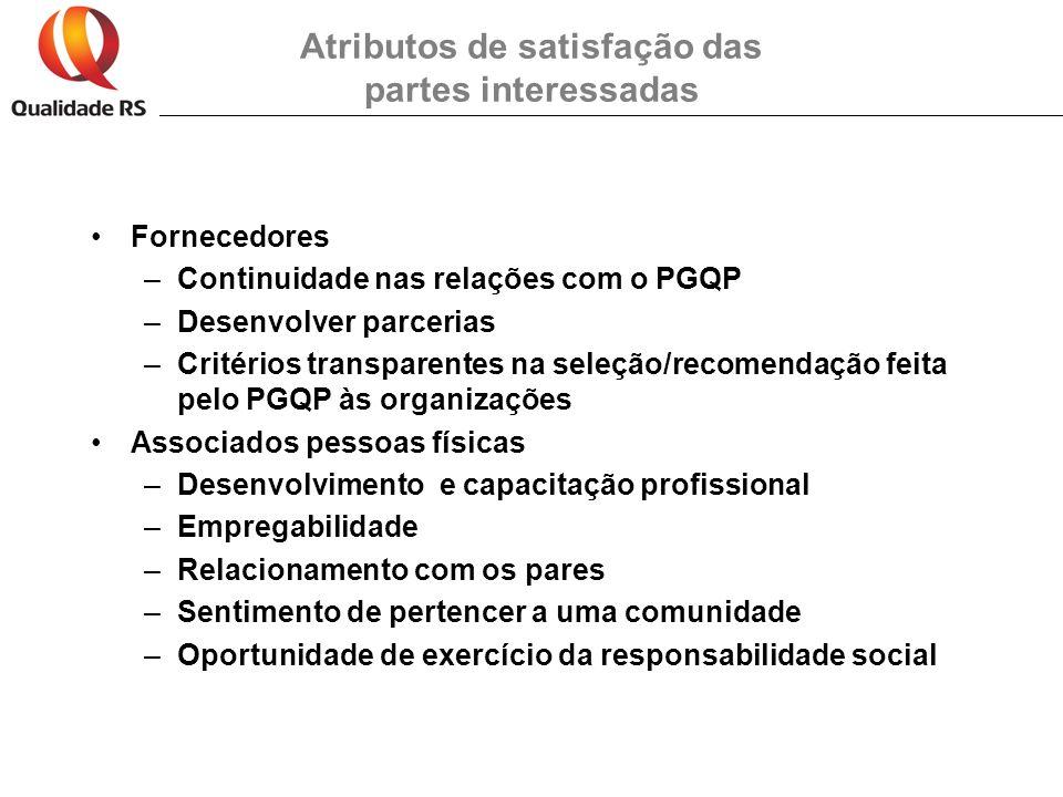 Atributos de satisfação das partes interessadas