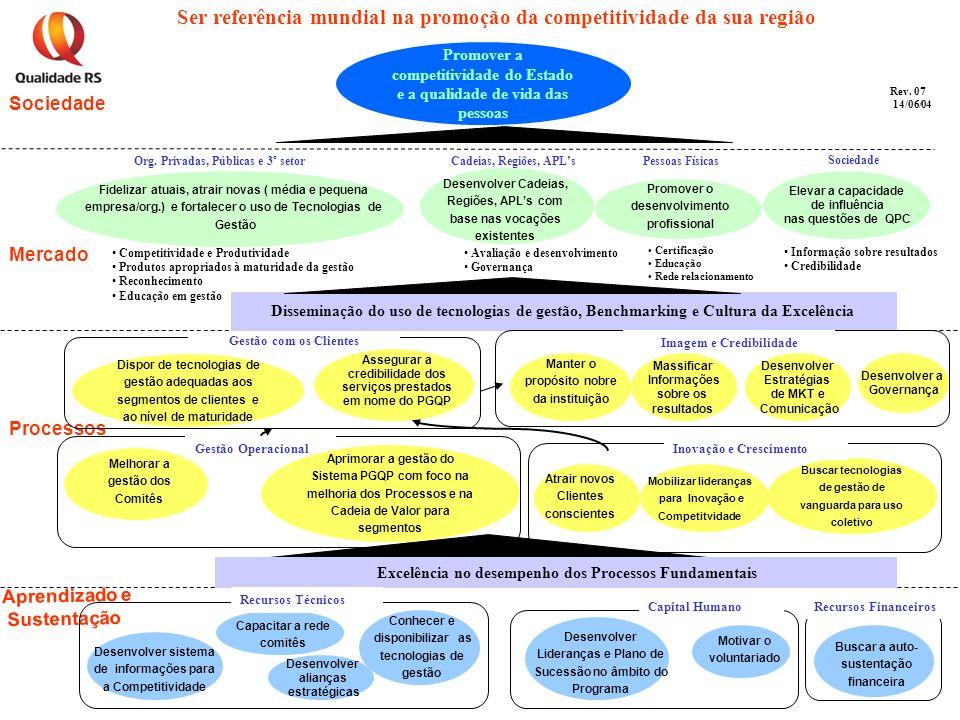 Ser referência mundial na promoção da competitividade da sua região