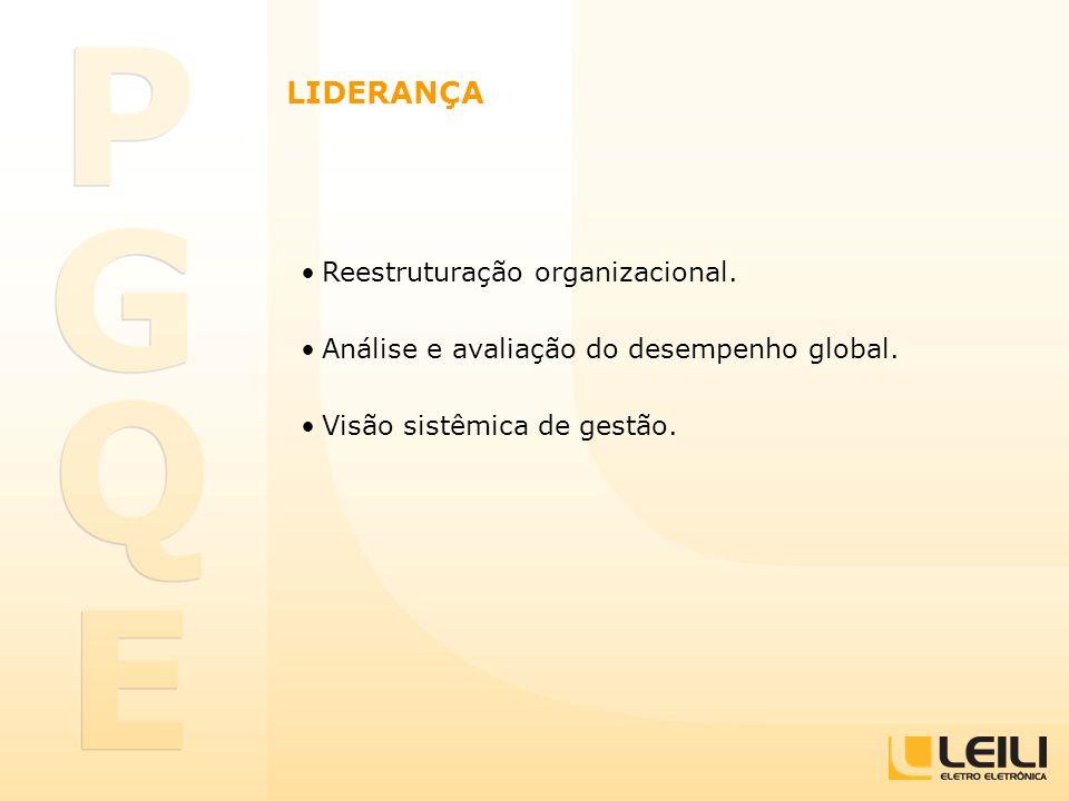 LIDERANÇA Reestruturação organizacional.