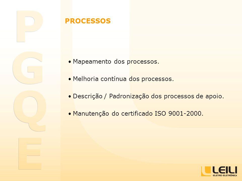 PROCESSOS Mapeamento dos processos. Melhoria contínua dos processos.