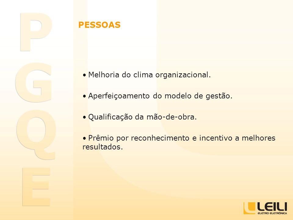 PESSOAS Melhoria do clima organizacional.