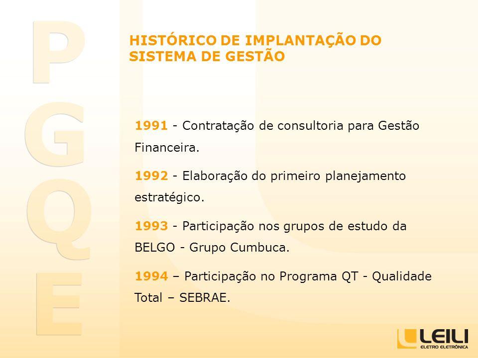 HISTÓRICO DE IMPLANTAÇÃO DO SISTEMA DE GESTÃO