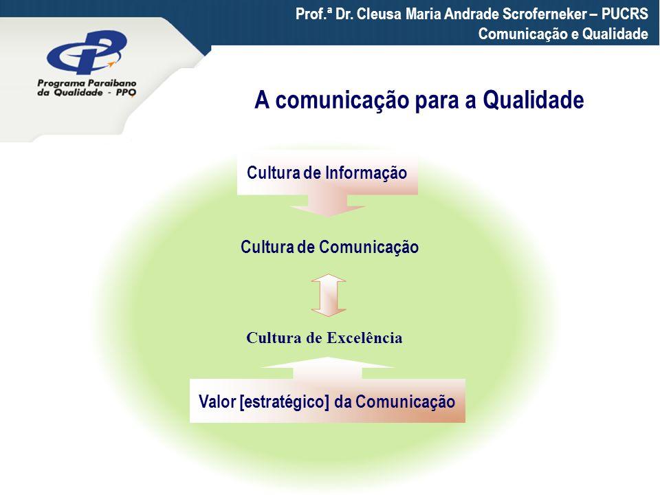 A comunicação para a Qualidade
