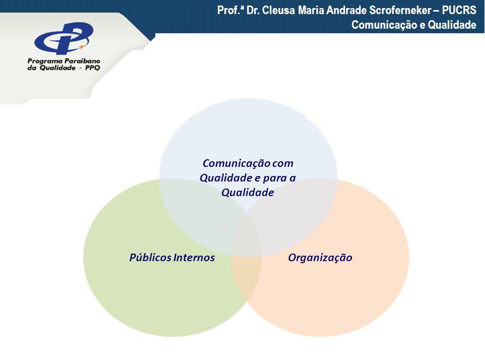 Comunicação com Qualidade e para a Qualidade
