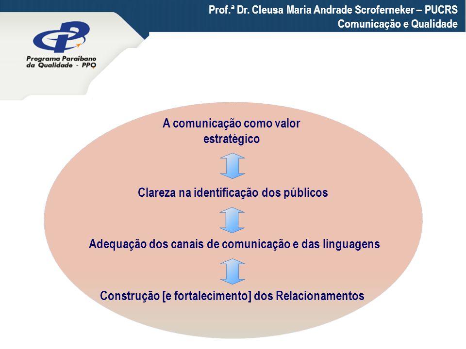A comunicação como valor estratégico