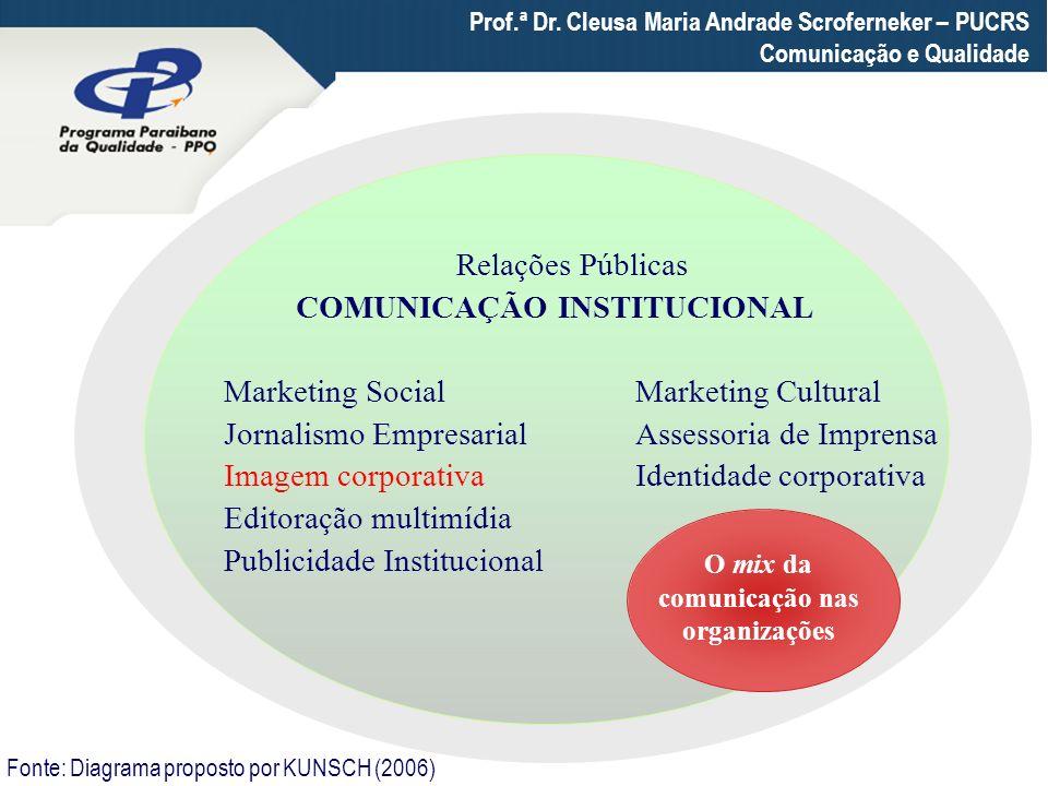 O mix da comunicação nas organizações