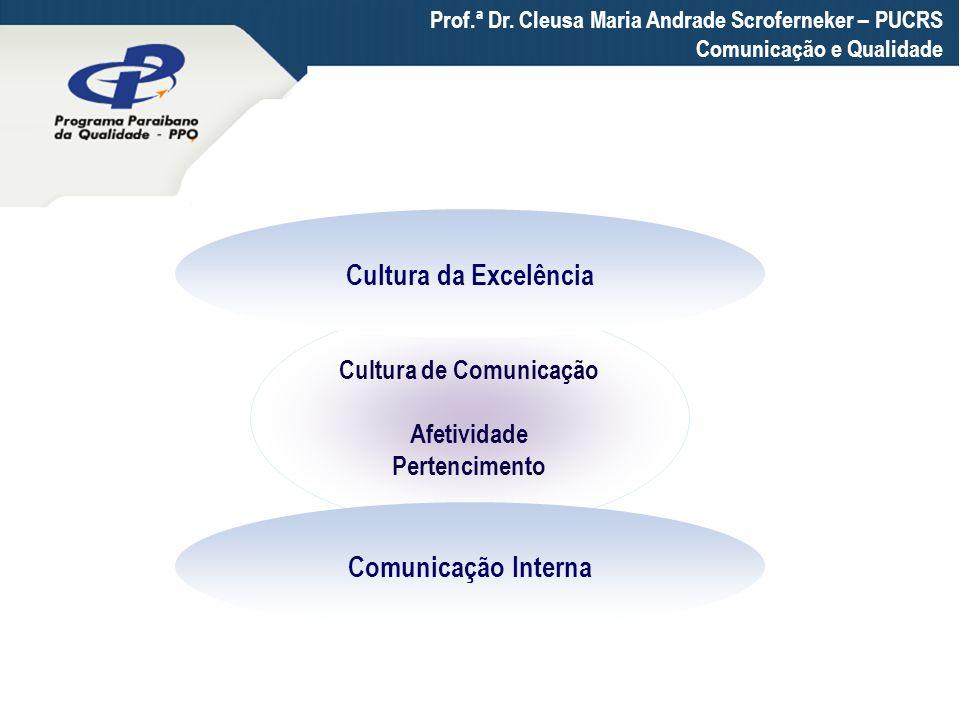 Cultura de Comunicação