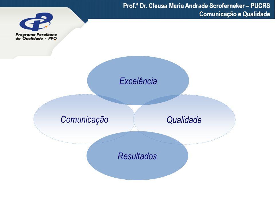 Excelência Comunicação Qualidade Resultados