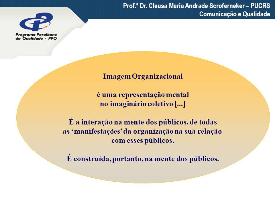 Imagem Organizacional é uma representação mental