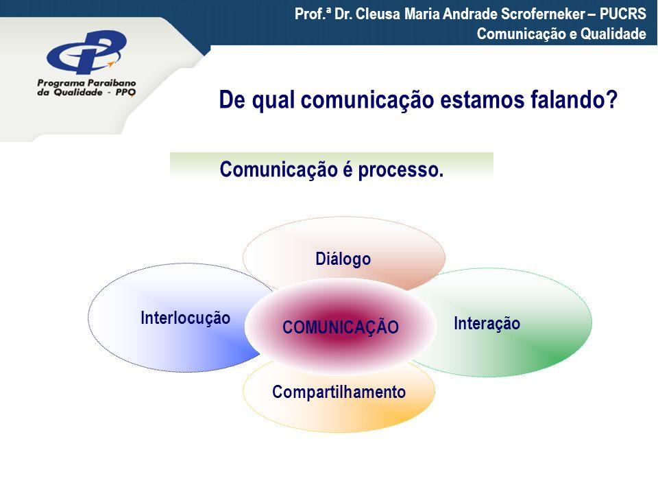De qual comunicação estamos falando Comunicação é processo.