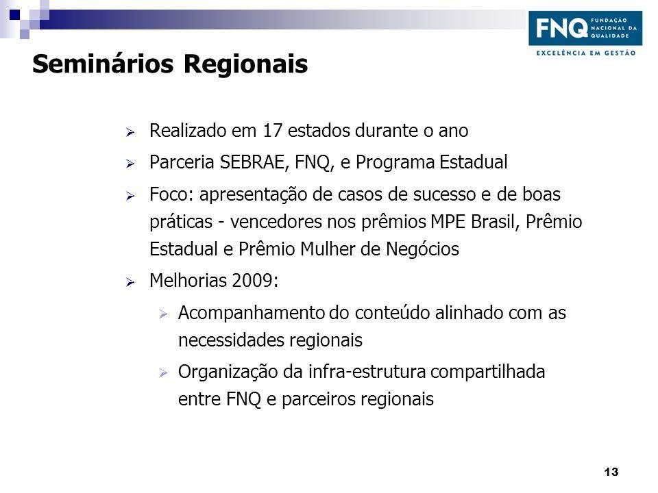 Seminários Regionais Realizado em 17 estados durante o ano