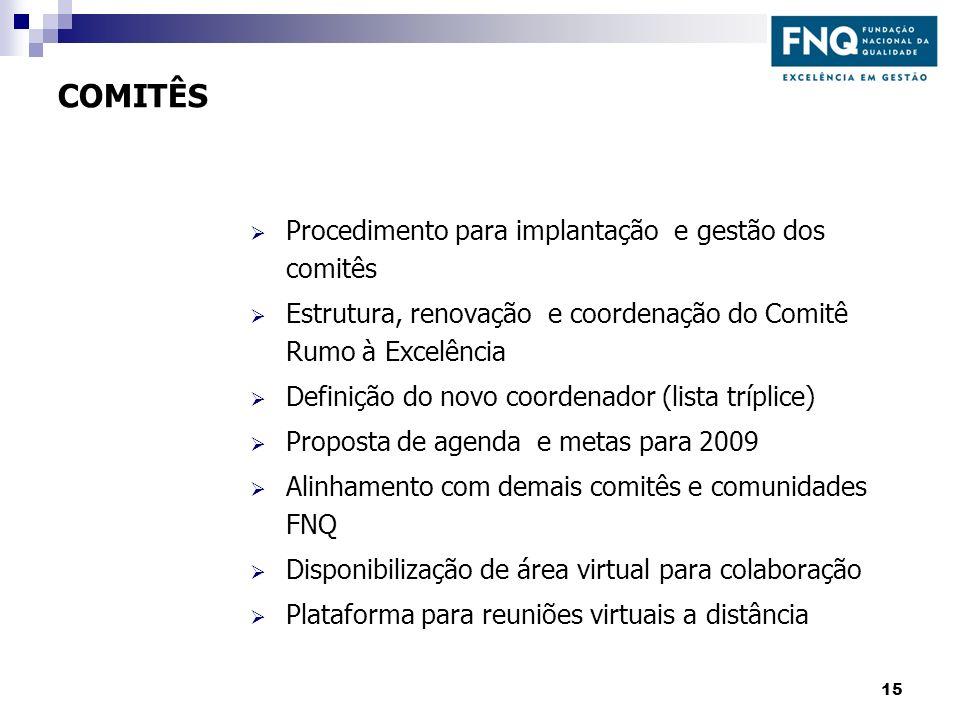 COMITÊS Procedimento para implantação e gestão dos comitês