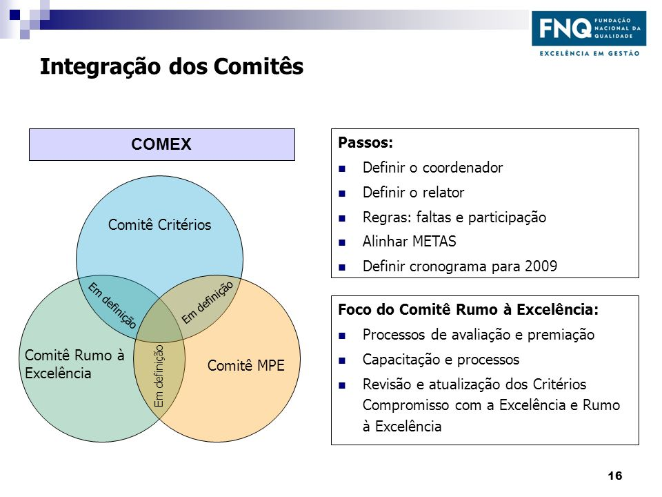 Integração dos Comitês