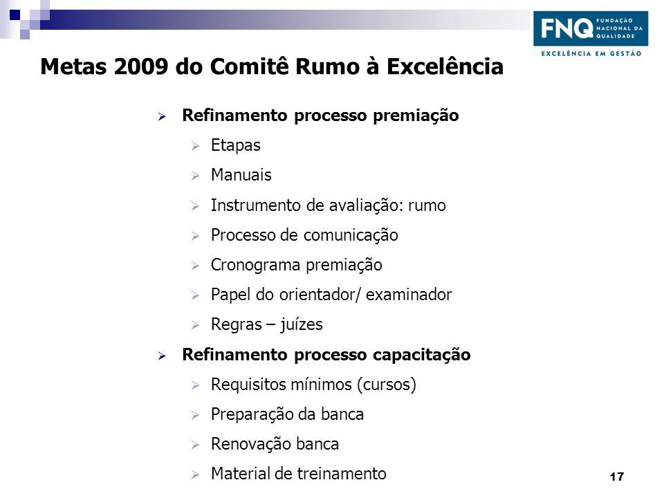 Metas 2009 do Comitê Rumo à Excelência