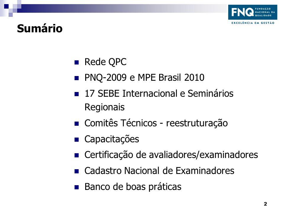 Sumário Rede QPC PNQ-2009 e MPE Brasil 2010