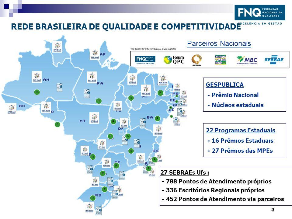 REDE BRASILEIRA DE QUALIDADE E COMPETITIVIDADE