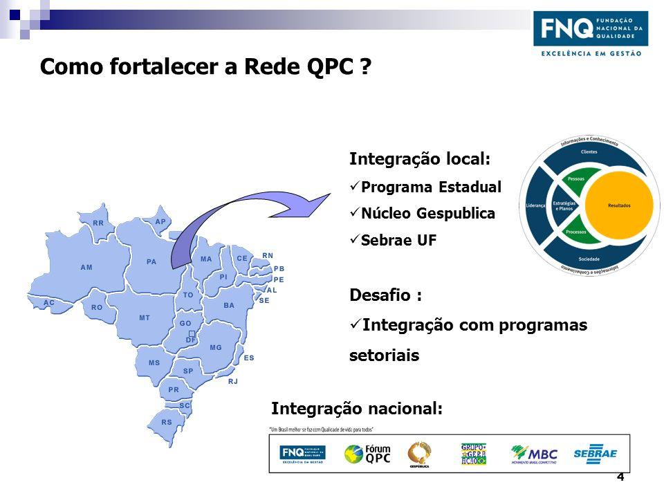 Como fortalecer a Rede QPC