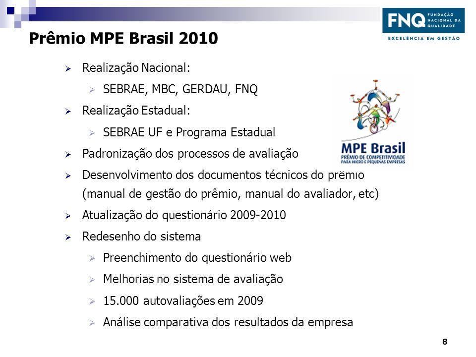 Prêmio MPE Brasil 2010 Realização Nacional: SEBRAE, MBC, GERDAU, FNQ