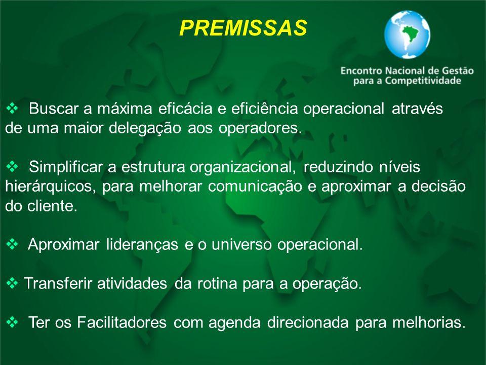 PREMISSAS Buscar a máxima eficácia e eficiência operacional através de uma maior delegação aos operadores.