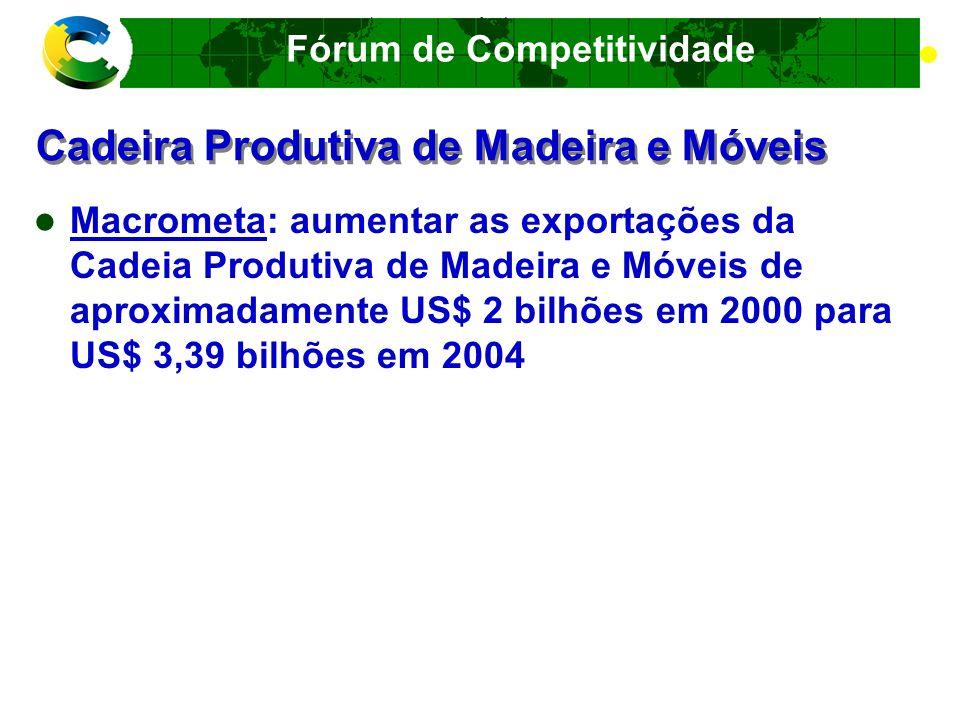 Cadeira Produtiva de Madeira e Móveis