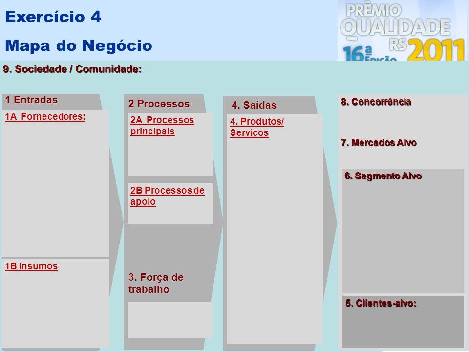Exercício 4 Mapa do Negócio 9. Sociedade / Comunidade: 1 Entradas
