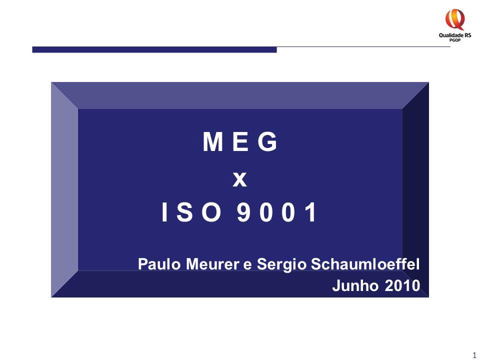 M E G x I S O 9 0 0 1 Paulo Meurer e Sergio Schaumloeffel Junho 2010 1