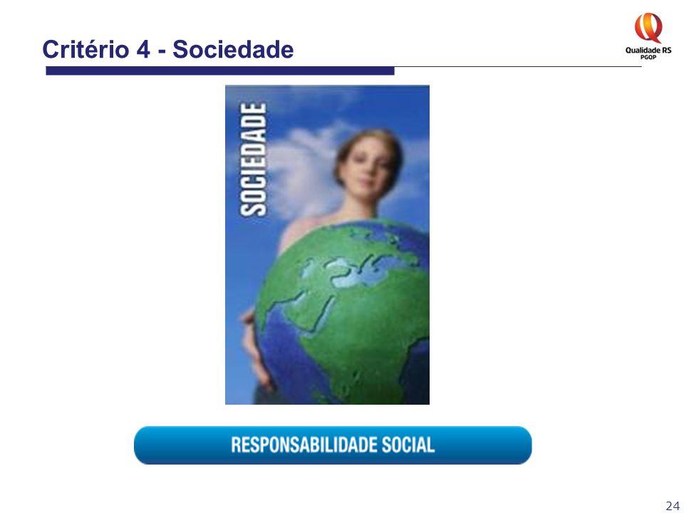 Critério 4 - Sociedade Importante:
