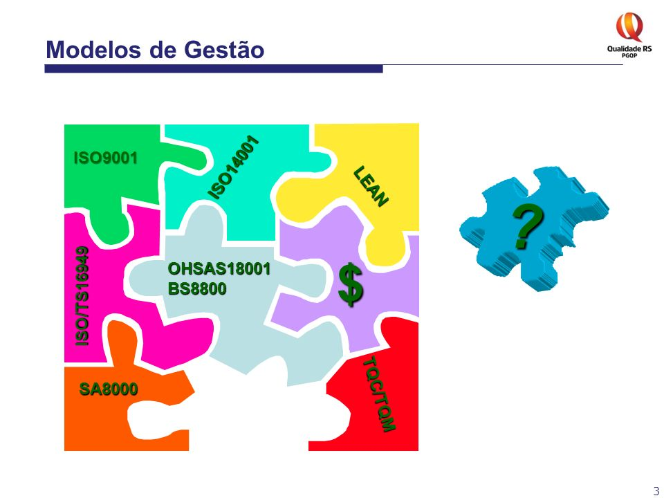 $ Modelos de Gestão ISO14001 ISO9001 LEAN OHSAS18001 ISO/TS16949
