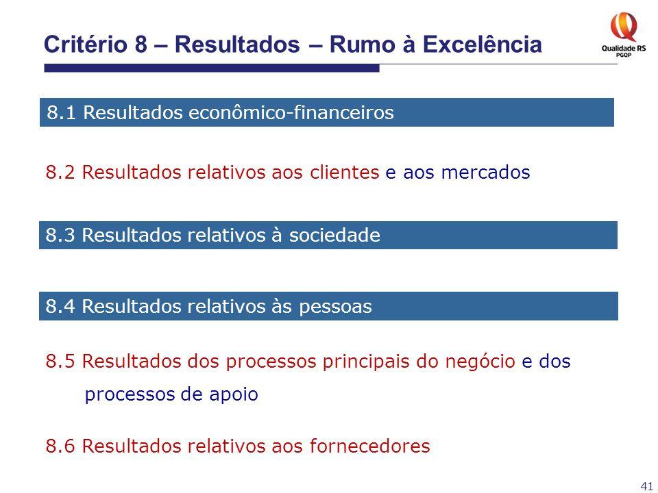 Critério 8 – Resultados – Rumo à Excelência