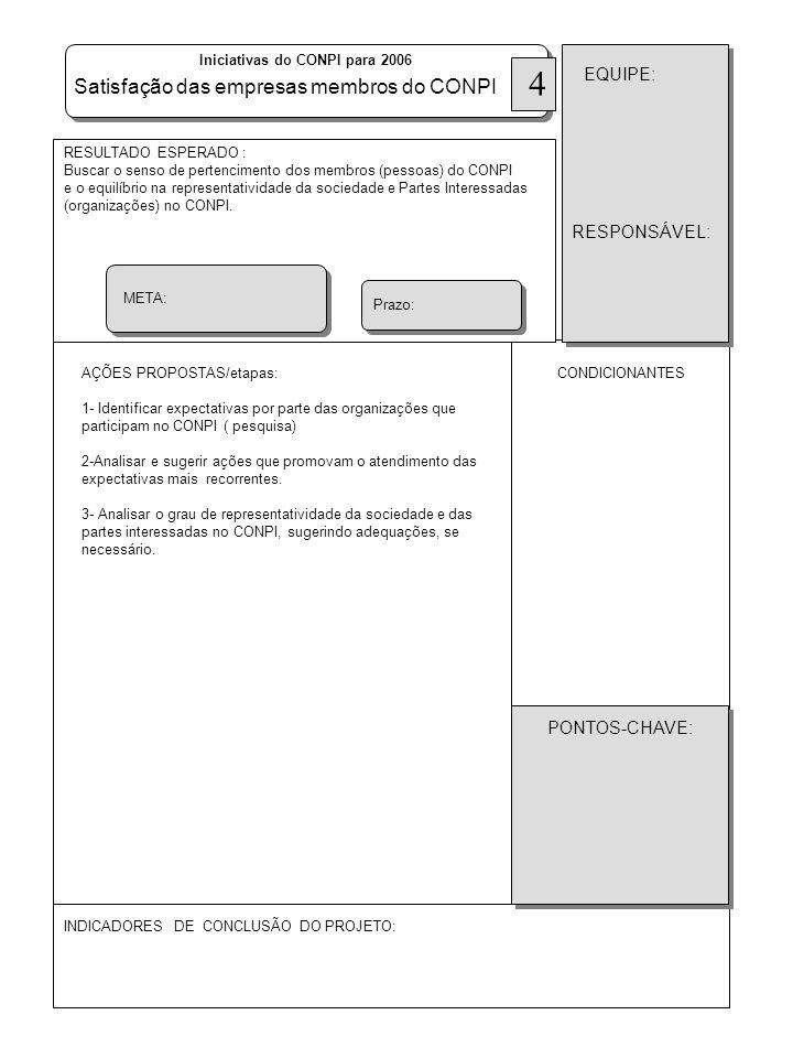 4 Satisfação das empresas membros do CONPI EQUIPE: RESPONSÁVEL: