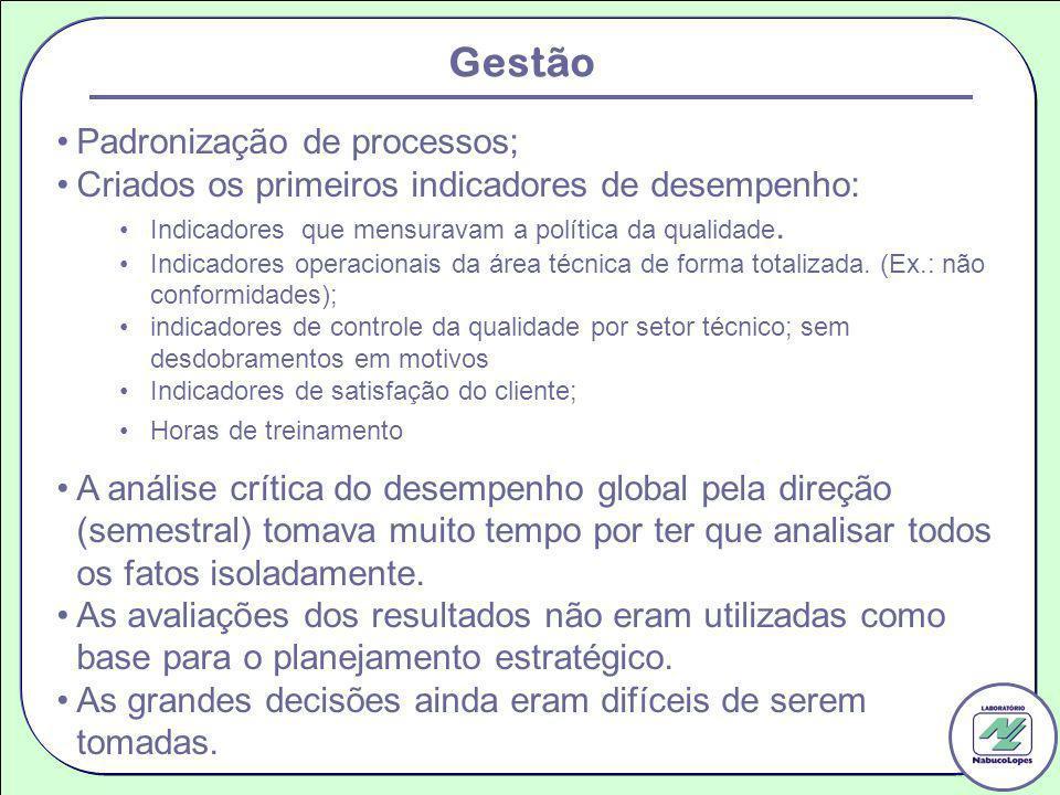 Gestão Padronização de processos;