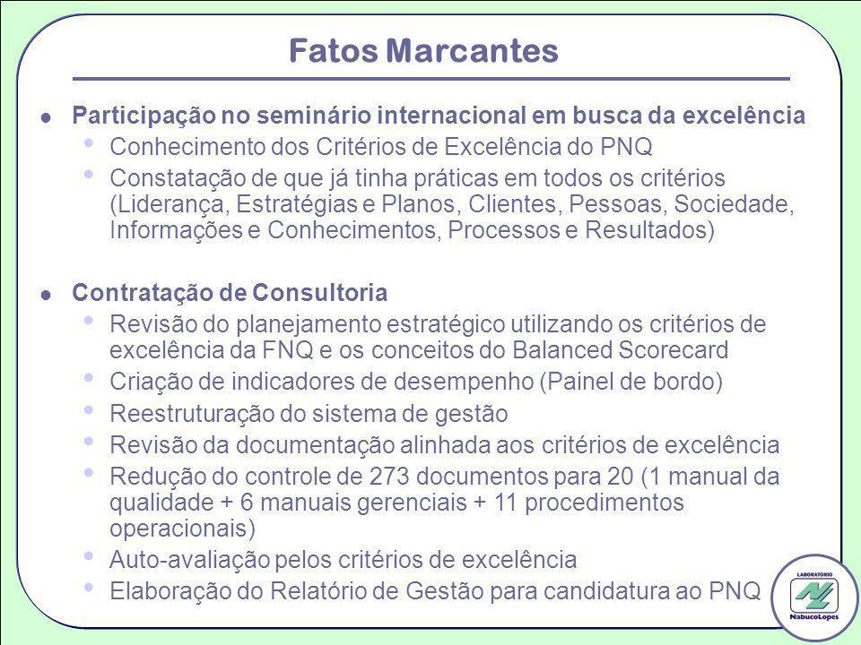 Fatos Marcantes Participação no seminário internacional em busca da excelência. Conhecimento dos Critérios de Excelência do PNQ.