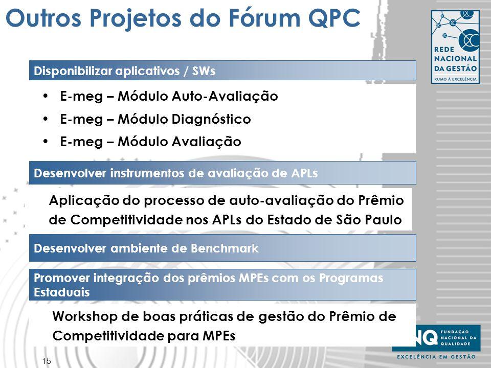Outros Projetos do Fórum QPC