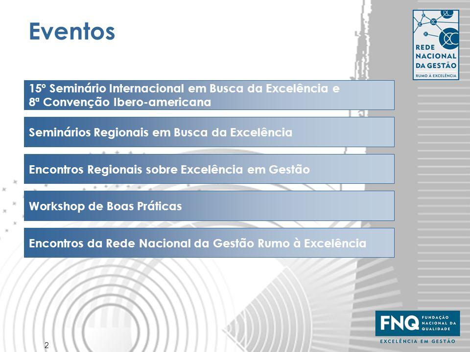 Eventos 15º Seminário Internacional em Busca da Excelência e