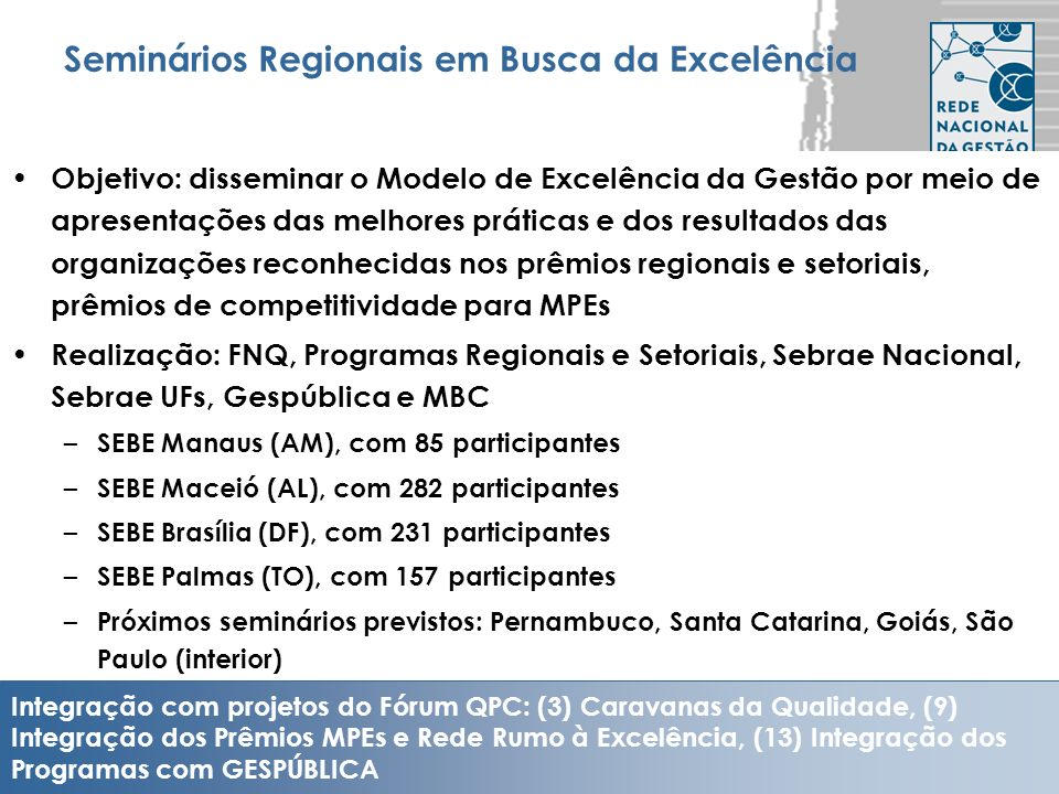 Seminários Regionais em Busca da Excelência
