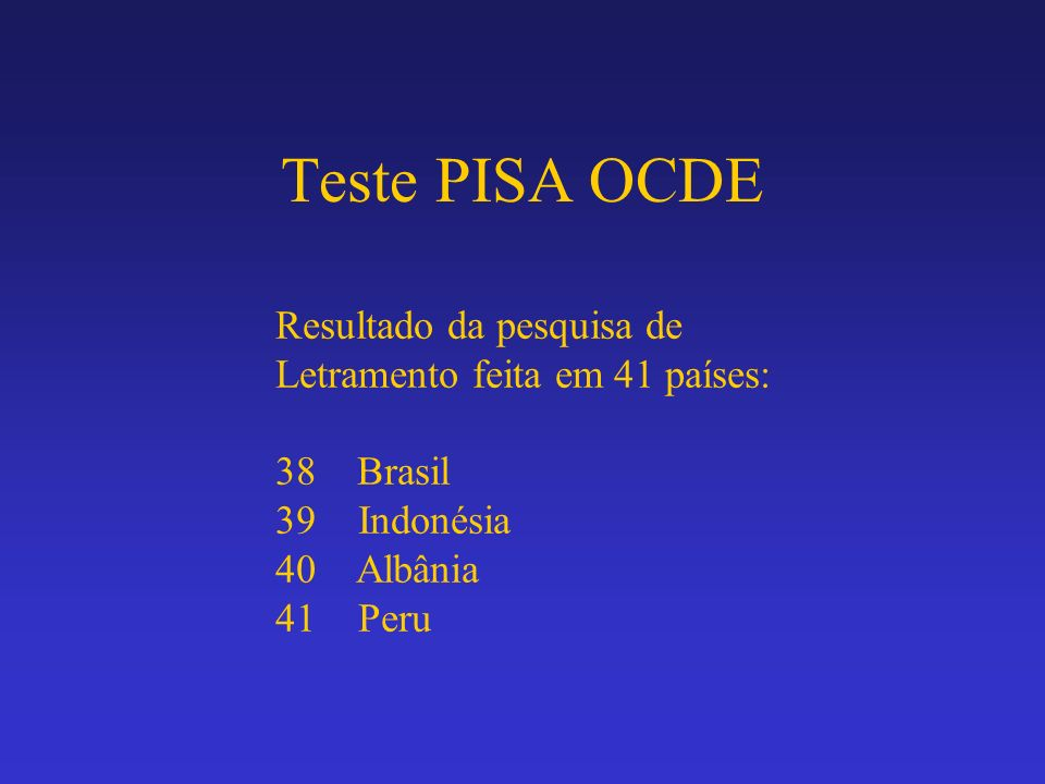 Teste PISA OCDE Resultado da pesquisa de