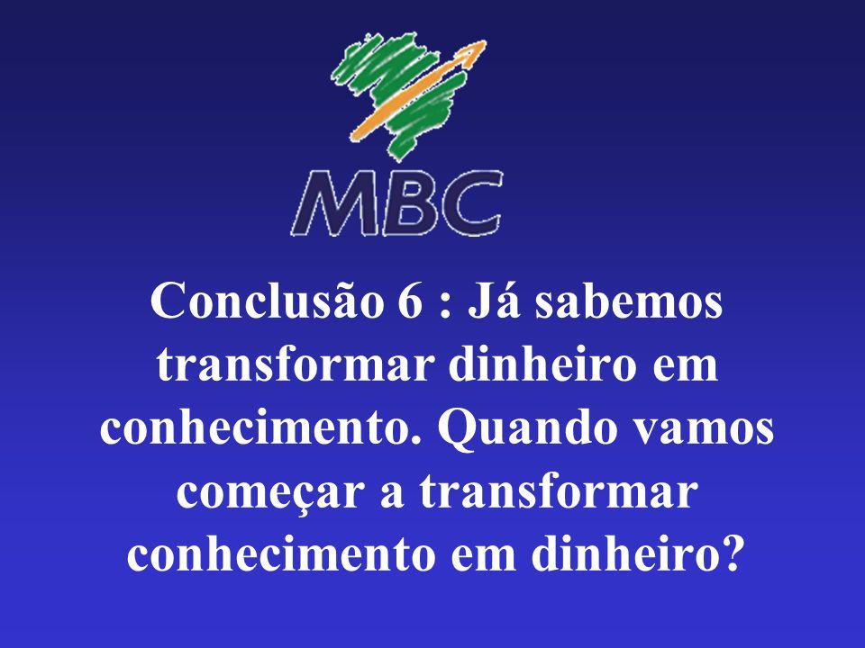 Conclusão 6 : Já sabemos transformar dinheiro em conhecimento