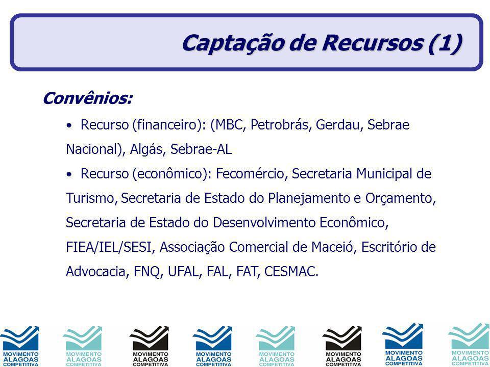 Captação de Recursos (1)