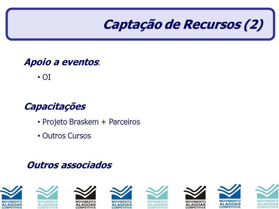 Captação de Recursos (2)
