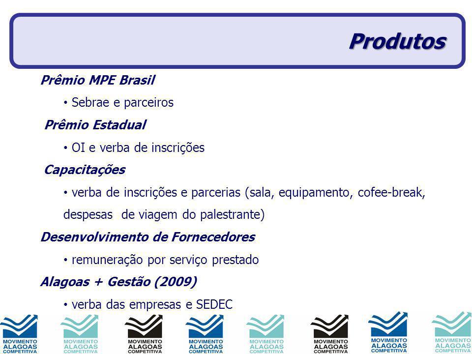 Produtos Prêmio MPE Brasil Sebrae e parceiros Prêmio Estadual