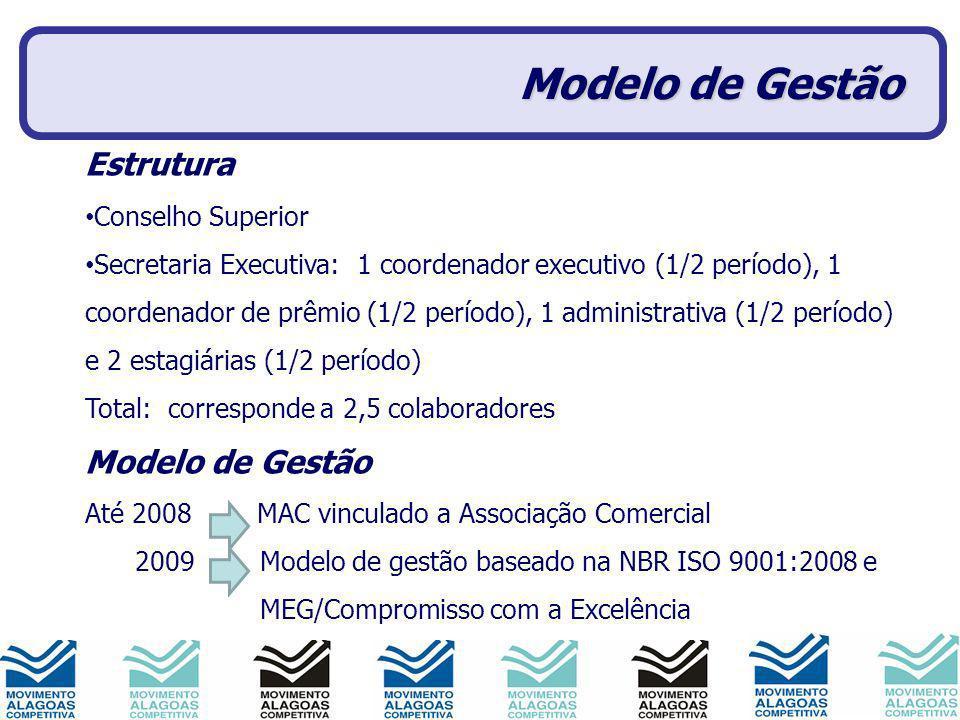 Modelo de Gestão Estrutura Modelo de Gestão Conselho Superior