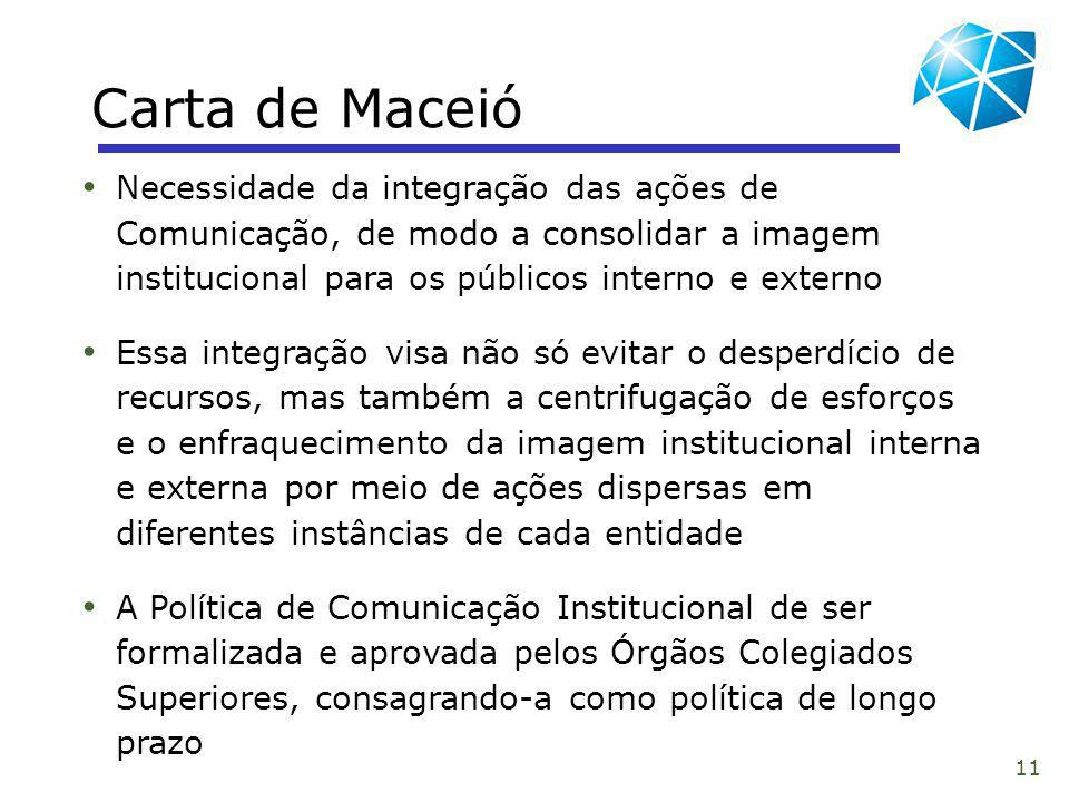 Carta de Maceió Necessidade da integração das ações de Comunicação, de modo a consolidar a imagem institucional para os públicos interno e externo.