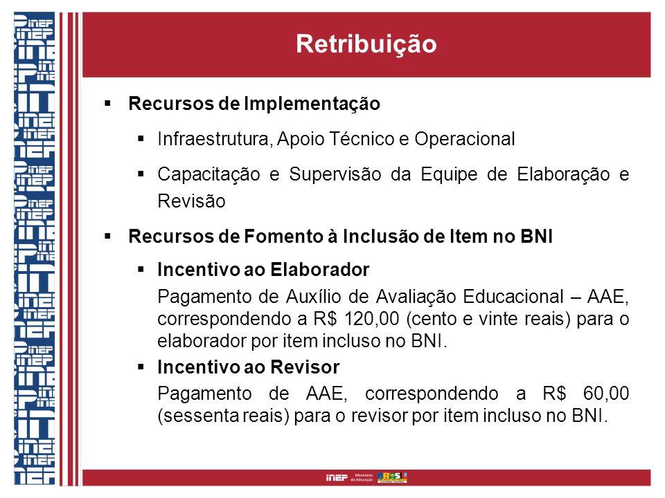 Retribuição Recursos de Implementação