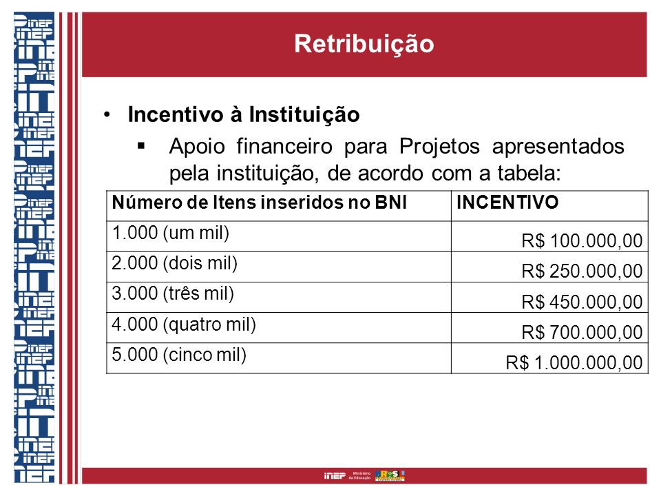 Retribuição Incentivo à Instituição