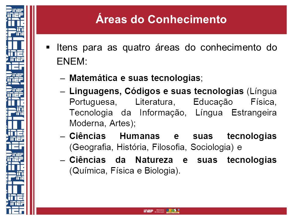 Áreas do Conhecimento Itens para as quatro áreas do conhecimento do ENEM: Matemática e suas tecnologias;