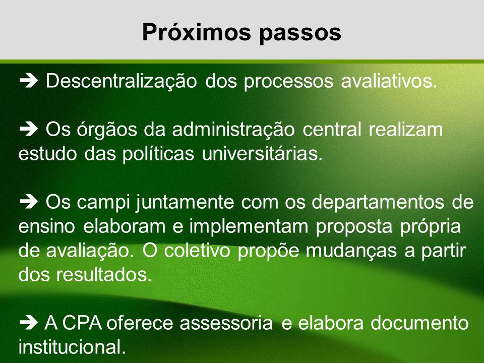 Próximos passos  Descentralização dos processos avaliativos.