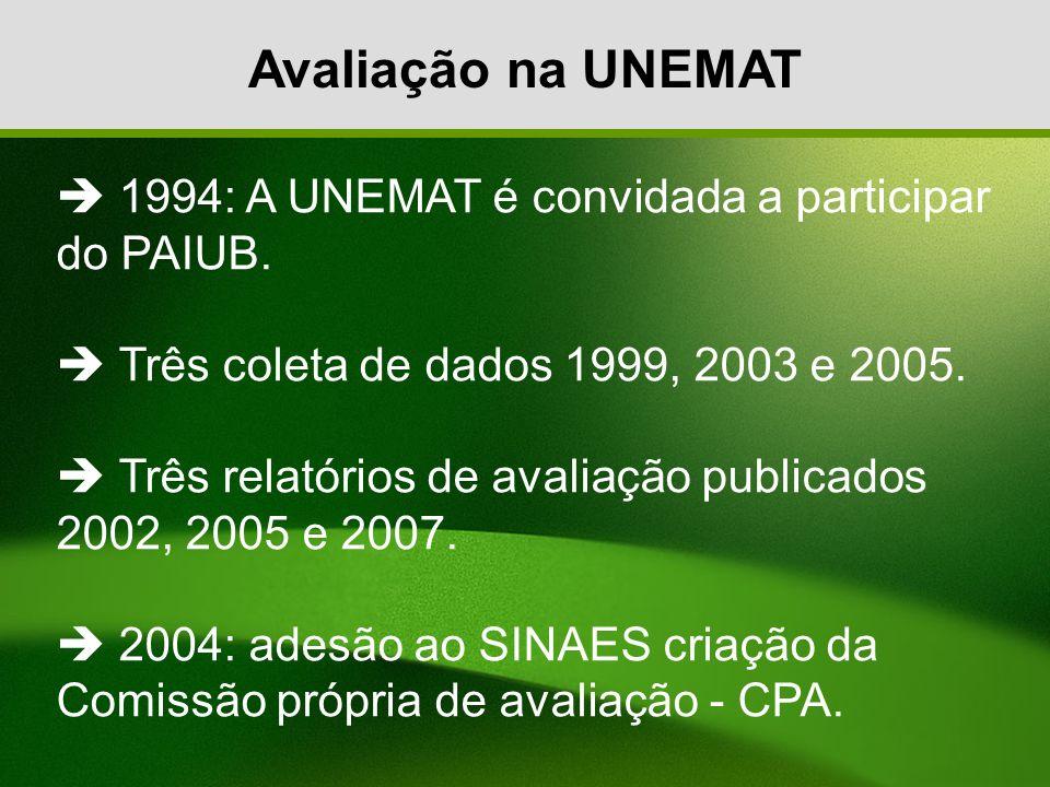 Avaliação na UNEMAT 1994: A UNEMAT é convidada a participar do PAIUB.  Três coleta de dados 1999, 2003 e 2005.