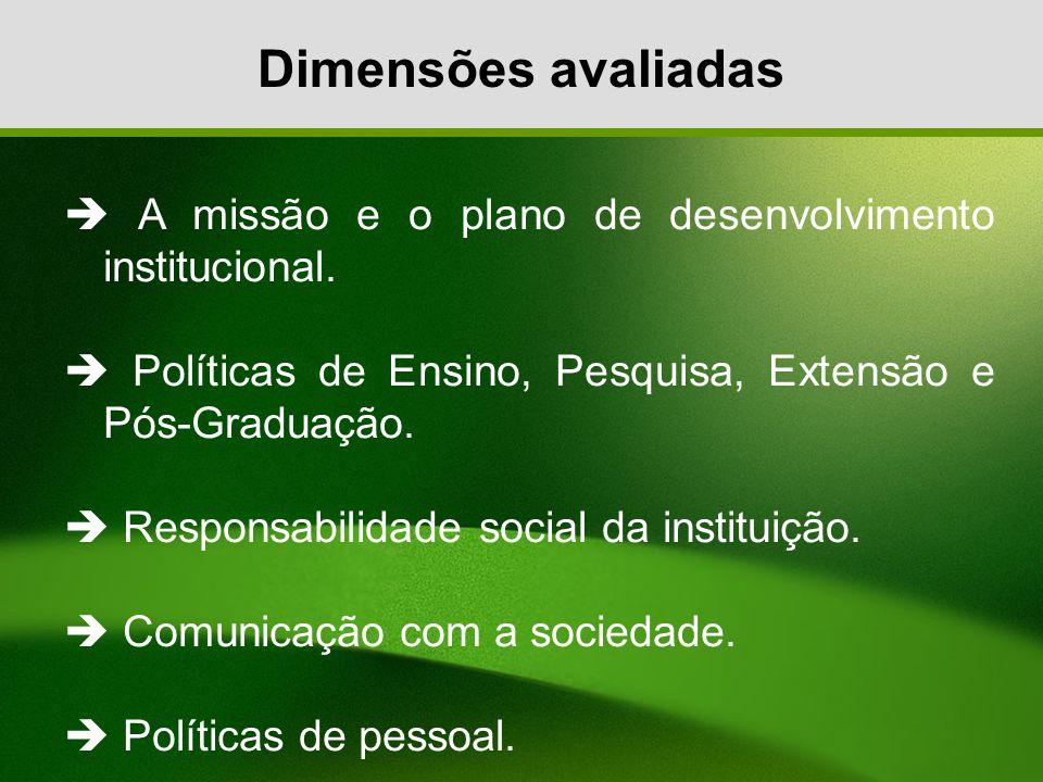 Dimensões avaliadas  A missão e o plano de desenvolvimento institucional.  Políticas de Ensino, Pesquisa, Extensão e Pós-Graduação.