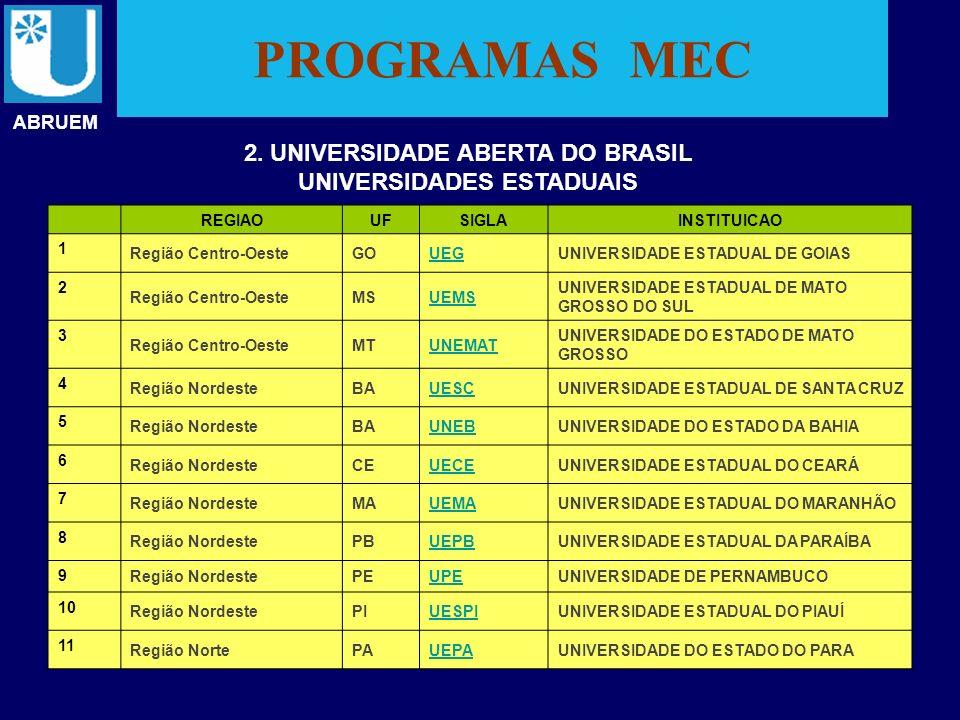 2. UNIVERSIDADE ABERTA DO BRASIL UNIVERSIDADES ESTADUAIS